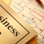 Business plan imprese